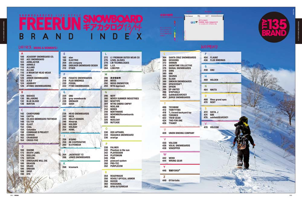 98-99_Index.indd